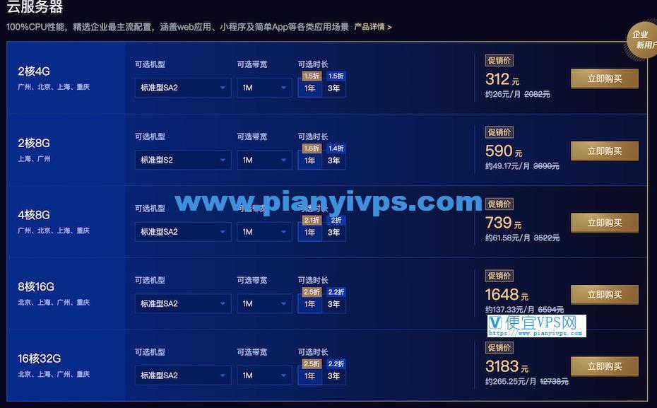 618 云聚惠 - 企业用户专享