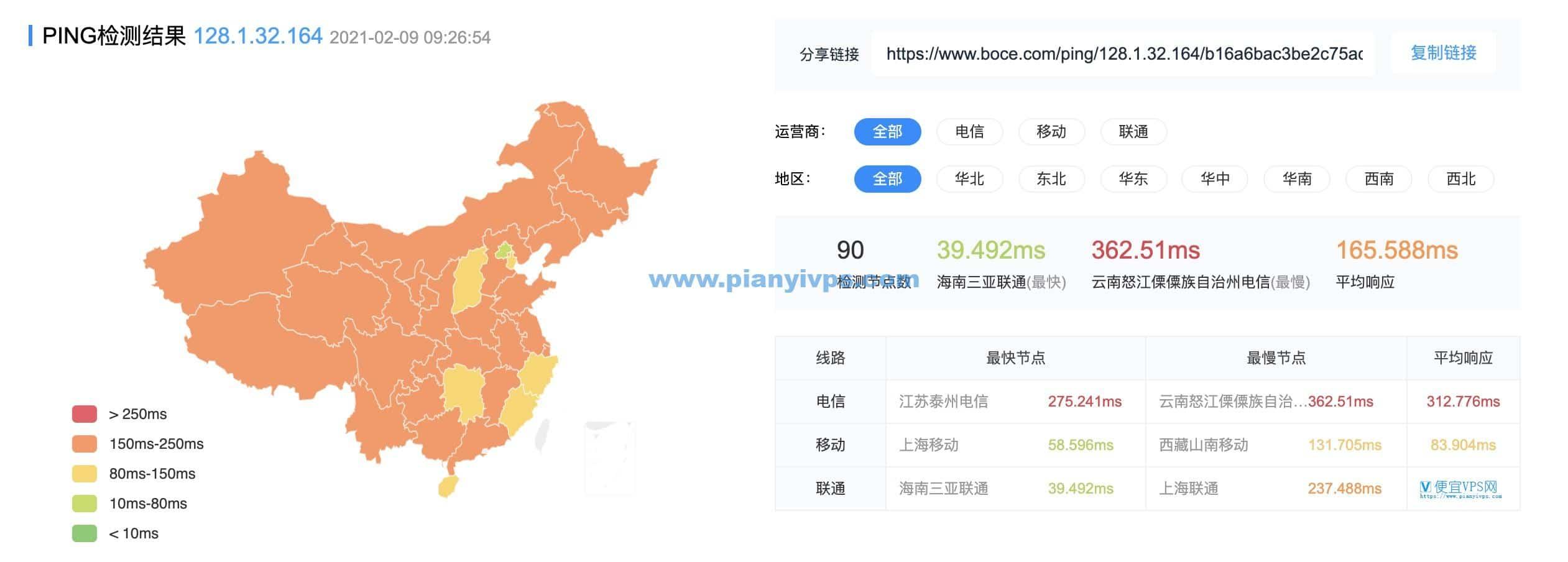 UCloud 台湾机房延迟