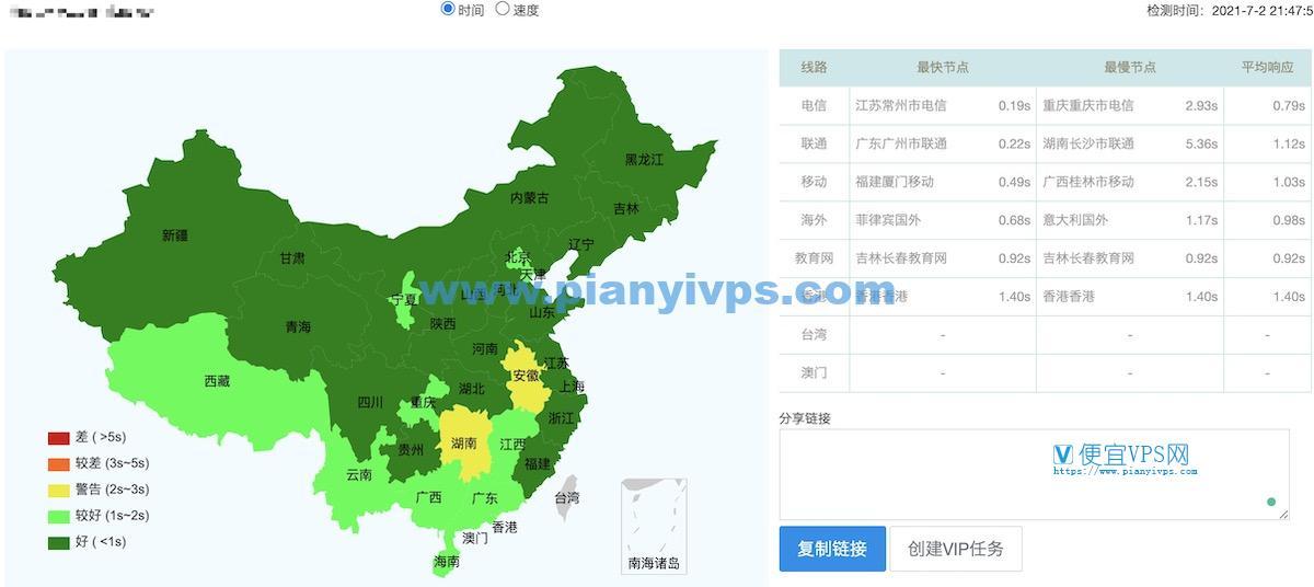 2021 搬瓦工香港建站评测