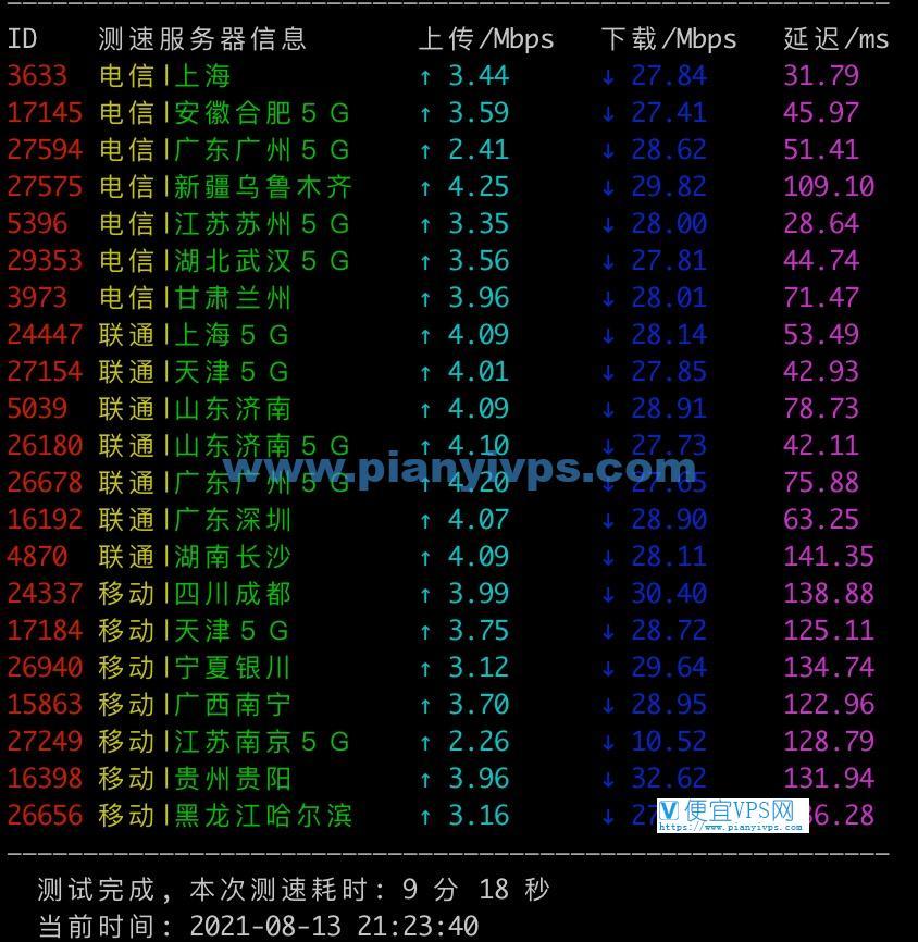 edgeNAT 韩国原生 IP VPS 速度测试